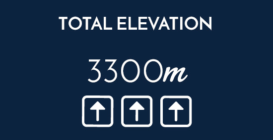 Illustration displaying a total riding elevation of 3300 metres for our Daylesford cycling tour